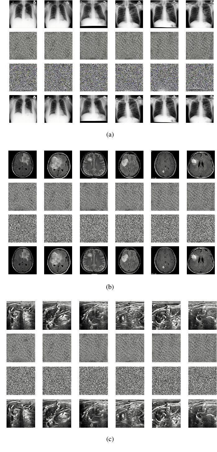 Figure 4 for DeepKeyGen: A Deep Learning-based Stream Cipher Generator for Medical Image Encryption and Decryption