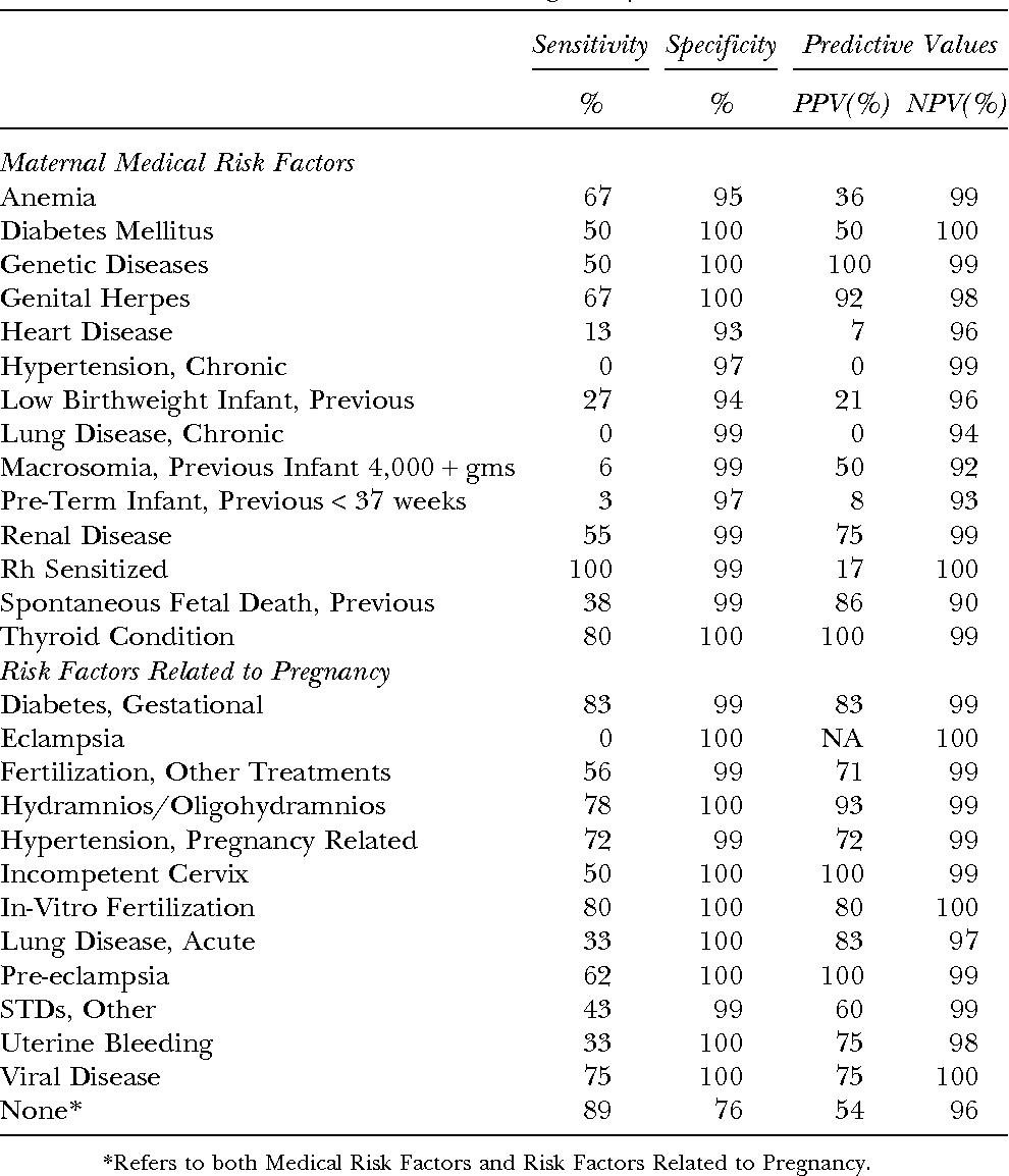 Validation Of Birth Certificate Data In New York State Semantic