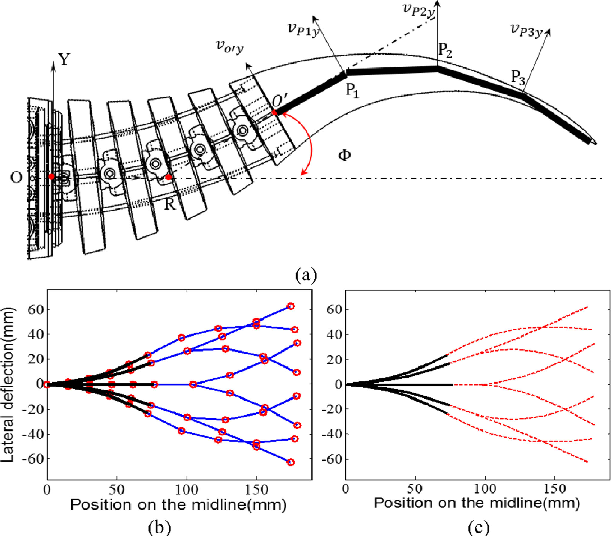 A Novel Robot Fish With Wire-Driven Active Body and Compliant Tail ...