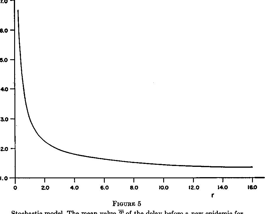 PDF] NGS of the THIRD BERKELEY SYMPOSIUM ON MATHEMATICAL