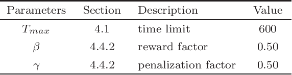 Figure 2 for Probability Learning based Tabu Search for the Budgeted Maximum Coverage Problem