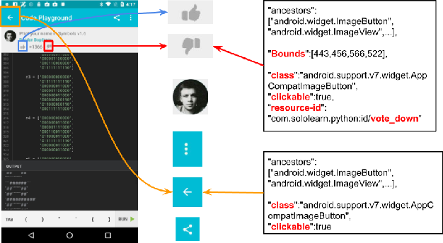 Figure 4 for Multimodal Icon Annotation For Mobile Applications