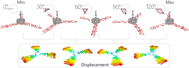 Figure 3 for RPM-Net: Recurrent Prediction of Motion and Parts from Point Cloud