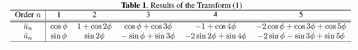 Table 1. Results of the Transform (1)