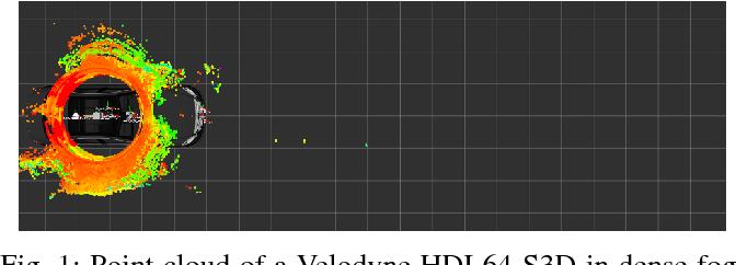 Figure 1 for A Benchmark for Lidar Sensors in Fog: Is Detection Breaking Down?