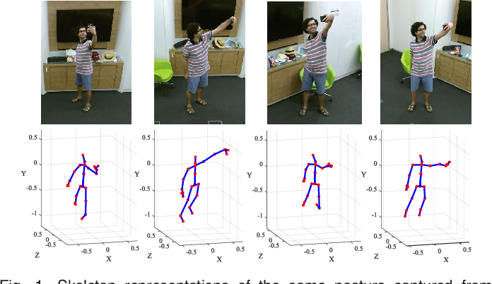 Figure 1 for View Adaptive Neural Networks for High Performance Skeleton-based Human Action Recognition