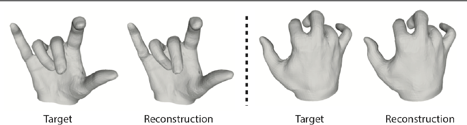 Figure 4 for Single Image 3D Hand Reconstruction with Mesh Convolutions