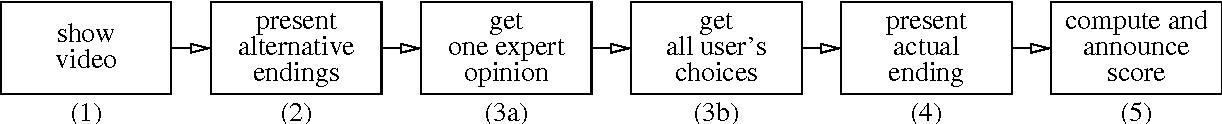 figure 5.22
