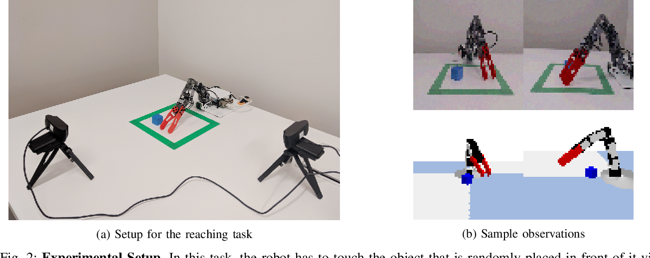 Figure 2 for Robo-PlaNet: Learning to Poke in a Day