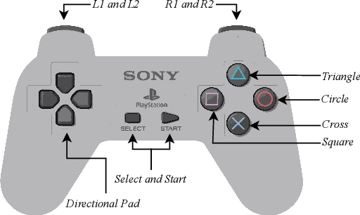 Figure 1 for The PlayStation Reinforcement Learning Environment (PSXLE)