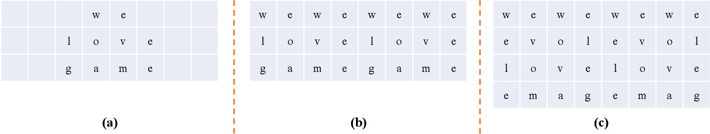 Figure 3 for Sent2Matrix: Folding Character Sequences in Serpentine Manifolds for Two-Dimensional Sentence