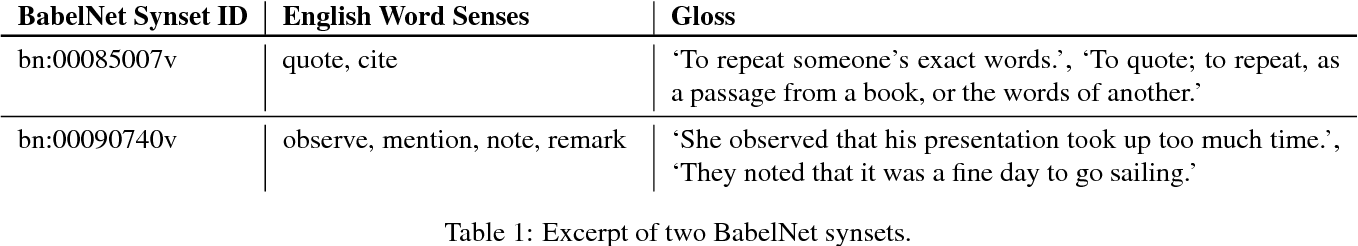 Figure 2 for Enriching Frame Representations with Distributionally Induced Senses