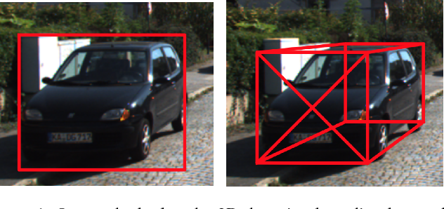 Figure 1 for 3D Bounding Box Estimation Using Deep Learning and Geometry