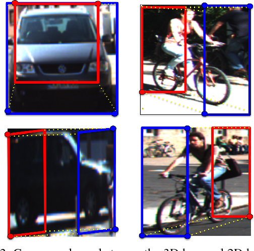 Figure 3 for 3D Bounding Box Estimation Using Deep Learning and Geometry