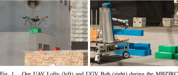 Figure 1 for Autonomous Wall Building with a UGV-UAV Team at MBZIRC 2020