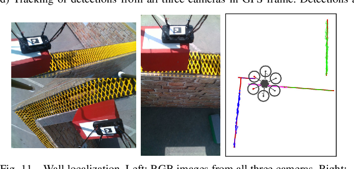 Figure 3 for Autonomous Wall Building with a UGV-UAV Team at MBZIRC 2020