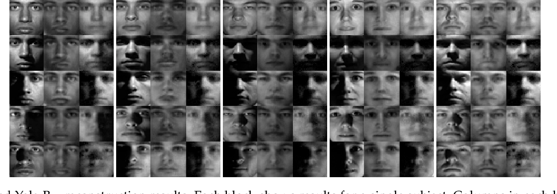 Figure 4 for Unified Adversarial Invariance
