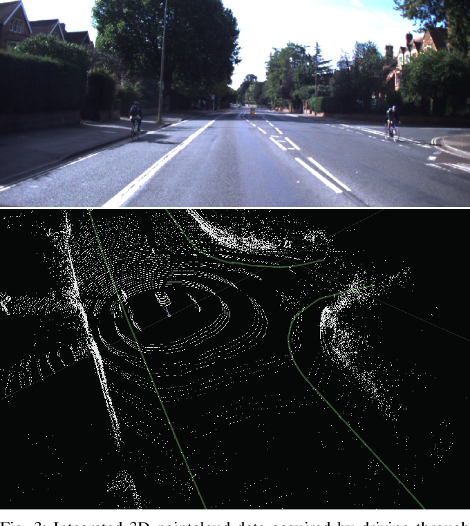 Figure 4 for Online Inference and Detection of Curbs in Partially Occluded Scenes with Sparse LIDAR