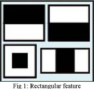 Figure 1 from Multiple object detection using OpenCV on an embedded