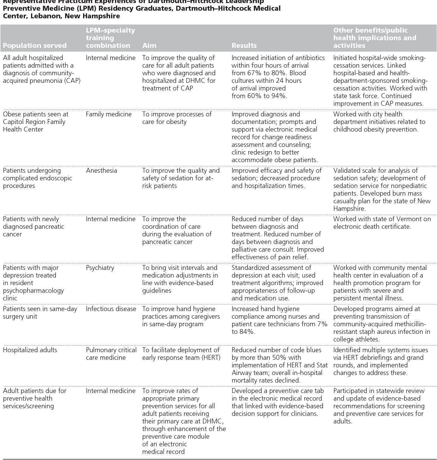 Residency education, preventive medicine, and population
