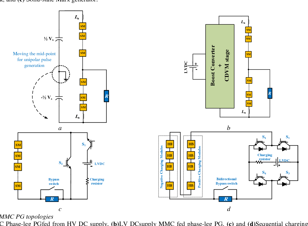 Figure 2 from A High Voltage Pulse Generator Based on
