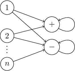 Figure 1 for Private Reinforcement Learning with PAC and Regret Guarantees