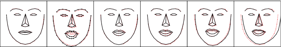 Figure 4 for Generating Talking Face Landmarks from Speech