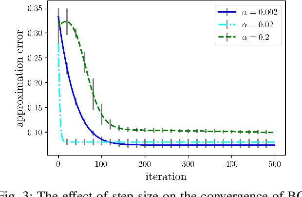 Figure 3 for Identifying Low-Dimensional Structures in Markov Chains: A Nonnegative Matrix Factorization Approach