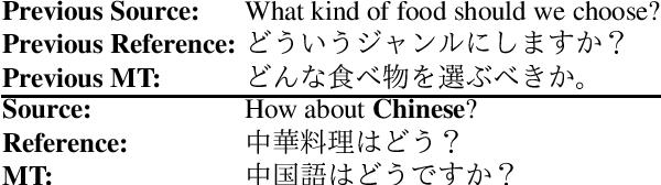 Figure 3 for Document-aligned Japanese-English Conversation Parallel Corpus