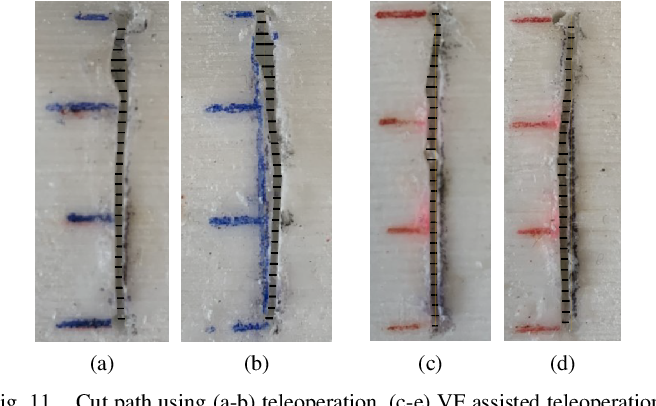 Figure 3 for Anatomical Mesh-Based Virtual Fixtures for Surgical Robots