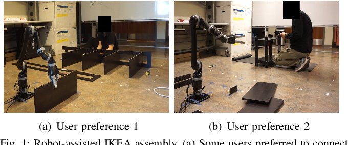 Figure 1 for Two-Stage Clustering of Human Preferences for Action Prediction in Assembly Tasks