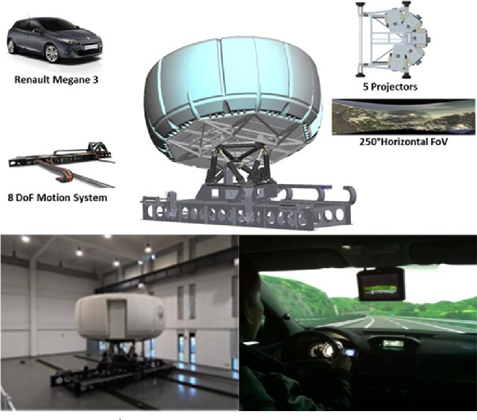 Figure 1 for An Automated Machine Learning (AutoML) Method for Driving Distraction Detection Based on Lane-Keeping Performance