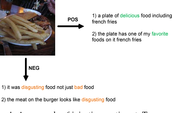 Figure 1 for Image Captioning at Will: A Versatile Scheme for Effectively Injecting Sentiments into Image Descriptions