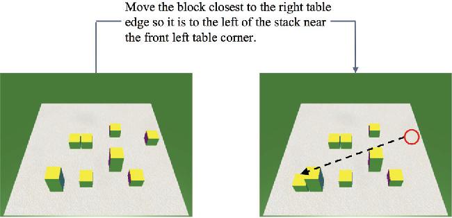 Figure 1 for Source-Target Inference Models for Spatial Instruction Understanding
