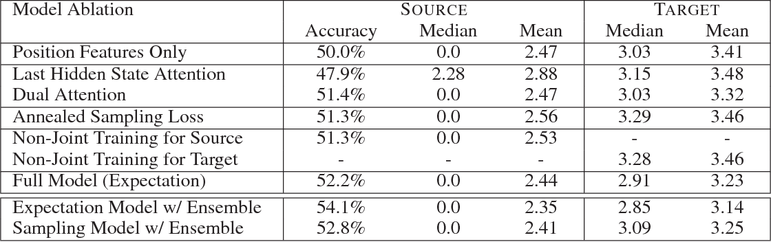 Figure 2 for Source-Target Inference Models for Spatial Instruction Understanding