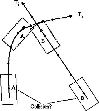 Accident Collision Diagram