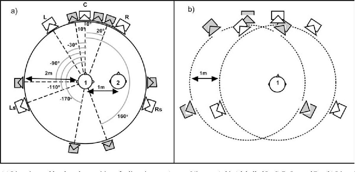 Figure 1 From Spatial Audio Quality Perception Part 1 Impact Of