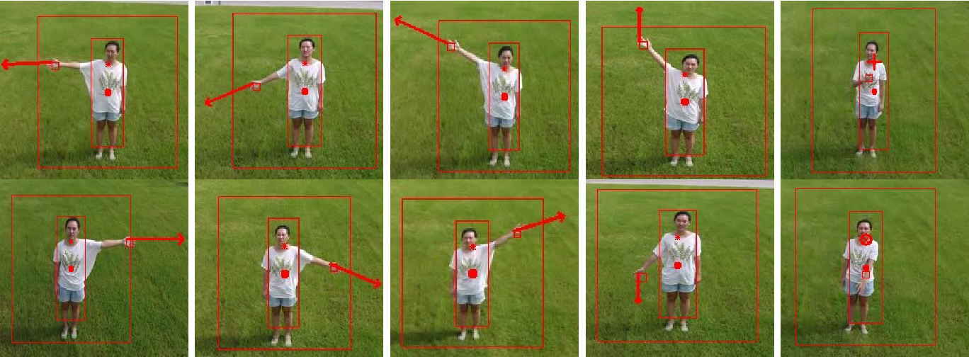 Figure 3 for Gesture-based Piloting of an Aerial Robot using Monocular Vision