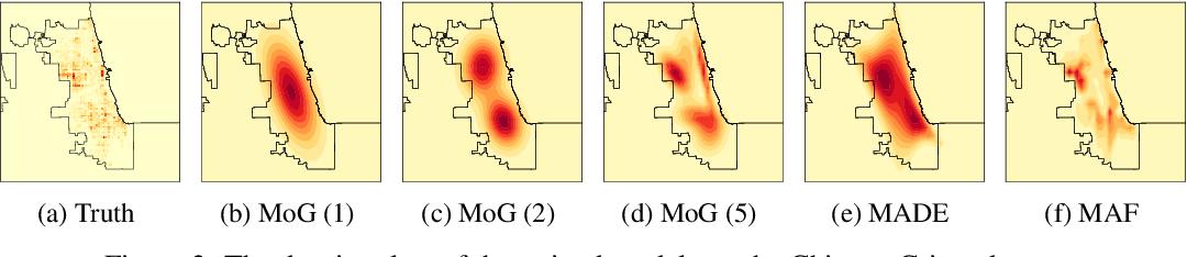 Figure 3 for Kernel Stein Tests for Multiple Model Comparison