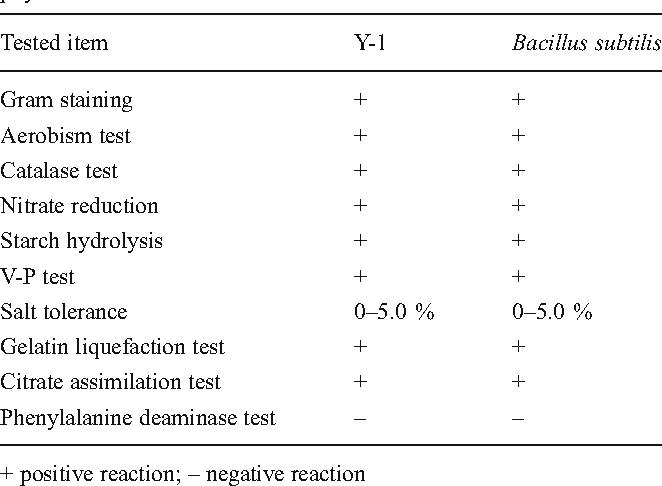 bacillus subtilis biochemical tests