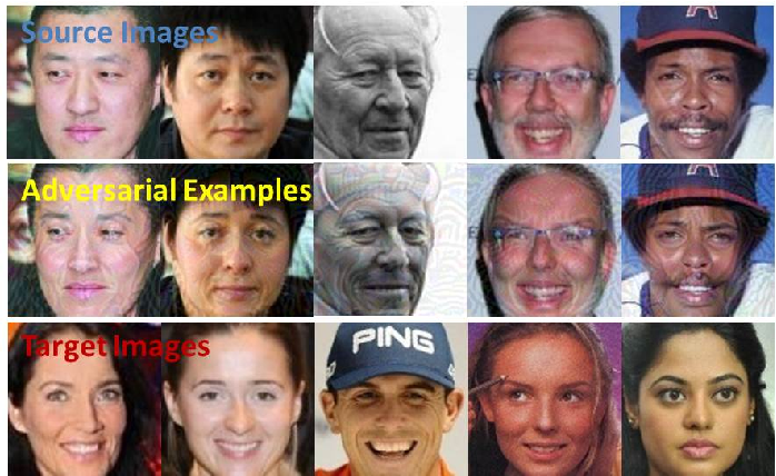 Figure 2 for Towards Transferable Adversarial Attack against Deep Face Recognition