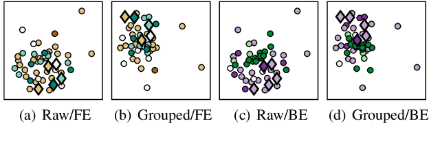 Figure 4 for Visualizing Classifier Adjacency Relations: A Case Study in Speaker Verification and Voice Anti-Spoofing