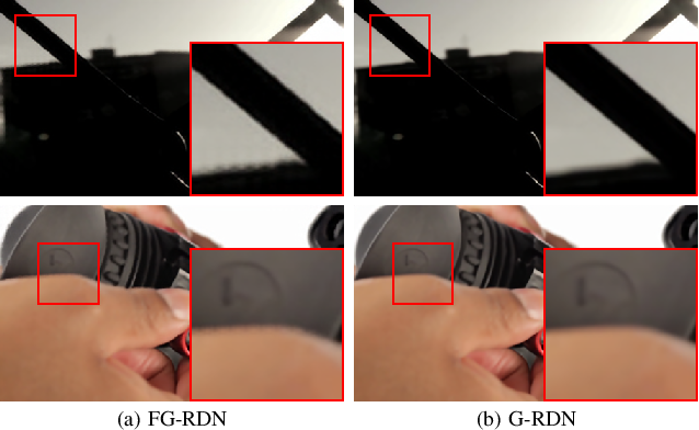 Figure 1 for Learning for Unconstrained Space-Time Video Super-Resolution