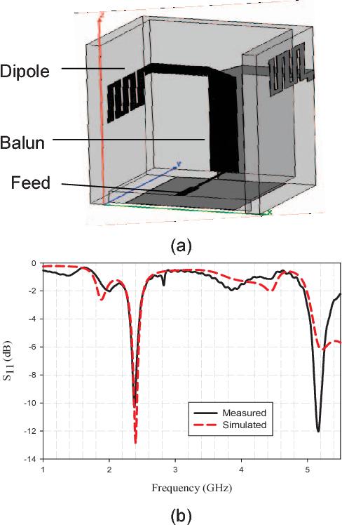 A wireless interrogator - passive sensor approach for deeply
