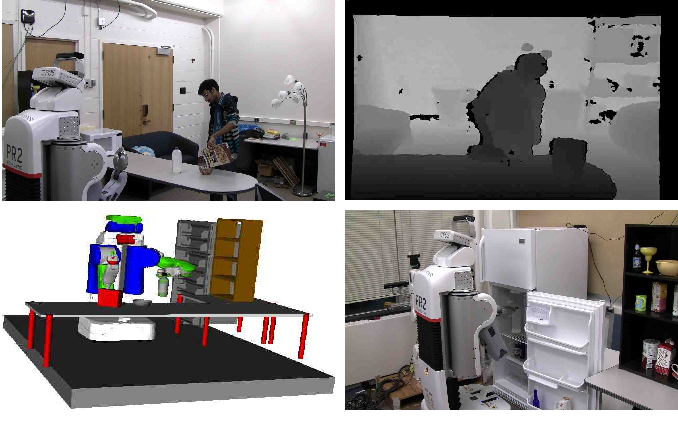 Figure 1 for Learning Human Activities and Object Affordances from RGB-D Videos