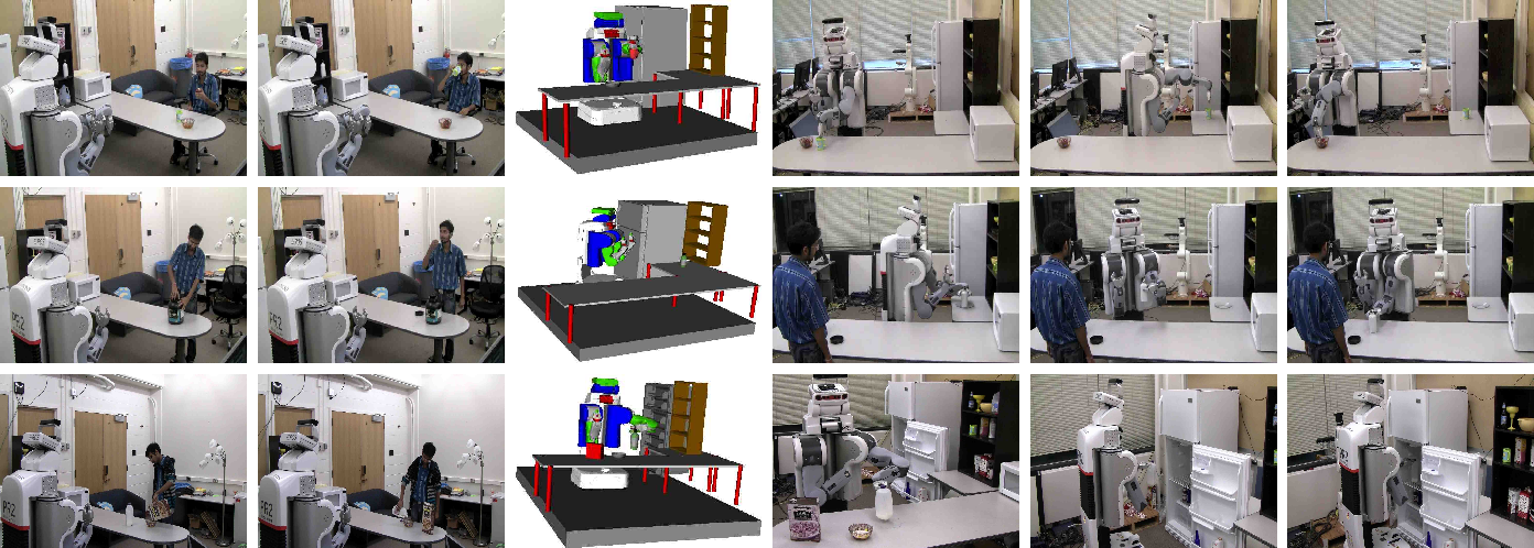Figure 3 for Learning Human Activities and Object Affordances from RGB-D Videos