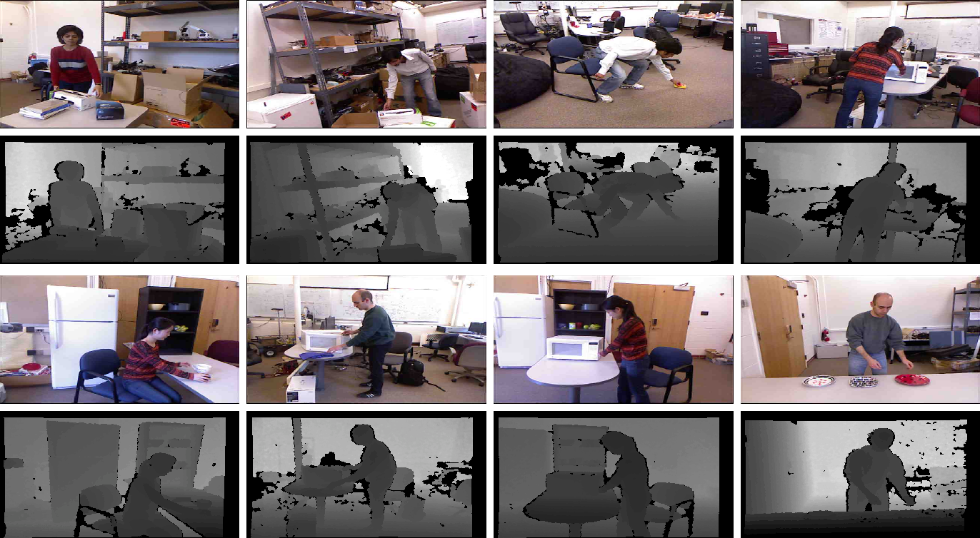 Figure 4 for Learning Human Activities and Object Affordances from RGB-D Videos