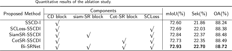 Figure 4 for Bi-Temporal Semantic Reasoning for the Semantic Change Detection in HR Remote Sensing Images