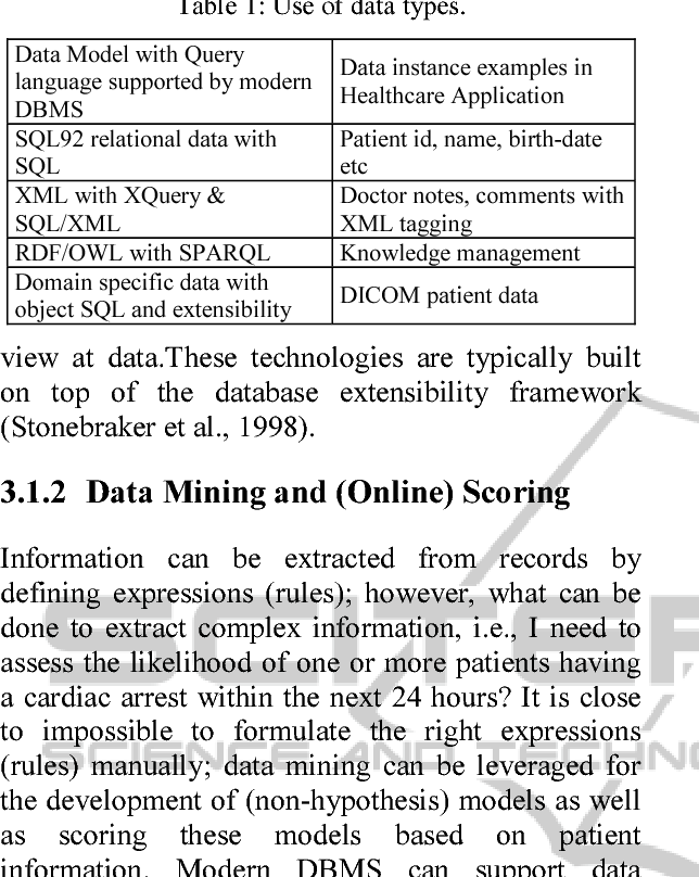 PDF] How to Build a Modern Patient Care Application - Semantic Scholar