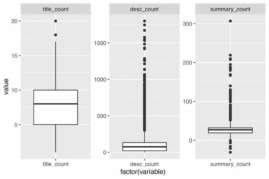 Figure 4 for Citizen Participation and Machine Learning for a Better Democracy